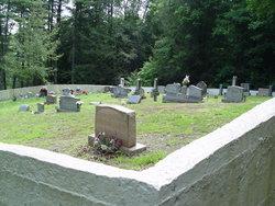 McVey Family Cemetery
