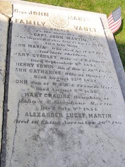 Mary Stanley <i>Martin</i> Flemming