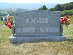 Carl Russell Bowser