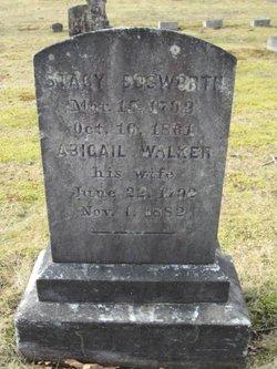 Abigail <i>Walker</i> Bosworth