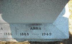 Anna Loeber