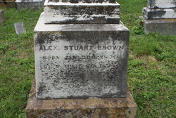 Alexander Stuart Alex Brown