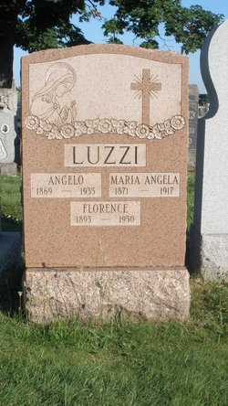 Angelo Luzzi