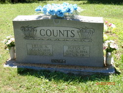 C. Rufus Counts