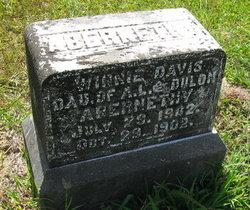 Winnie Davis Abernathy