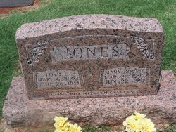 Loyd Flando Jones