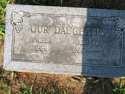 Rebecca M. Barber