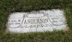 Axel W. Anderson