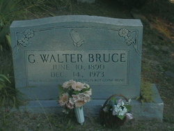 George Walter Bruce