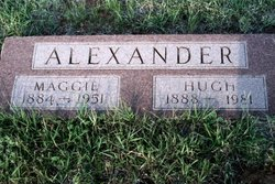 Hugh Alexander