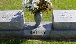 Ralph Bruce Bailey