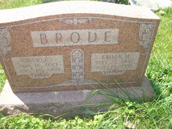 Charles Brode