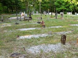 Dukes Creek Cemetery