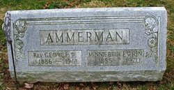 Rev George W. Ammerman