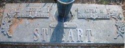 Alpha Mae <i>Gillis</i> Stueart
