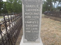 Charles Leo Creedon