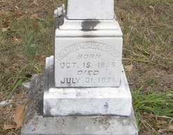 Charlie W. Alsobrook