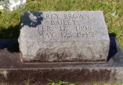 Carey <i>Brown</i> Bailey