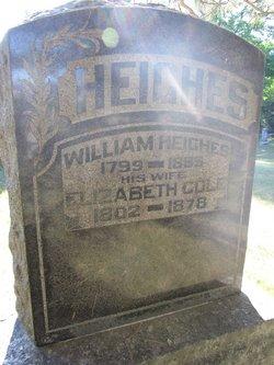 William Heighes