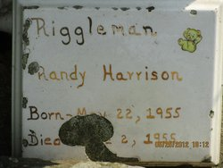 Randy Harrison Riggleman