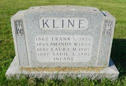 Franklin S. Kline