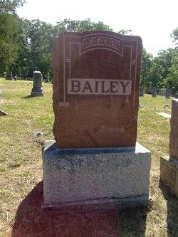 Harriett Bailey
