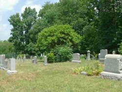 Poling Cemetery