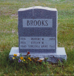 Evelyn Mabel <i>Guptill</i> Brooks