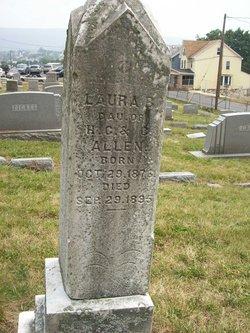 Laura Belle Allen