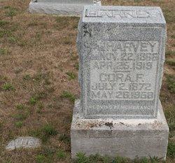 Cora F. Barnes