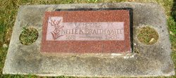 Thomas Henry Braithwaite