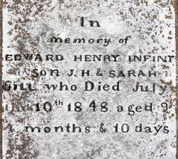 Edward Henry Gill