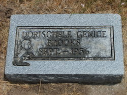 Dorischele Genice Brooks