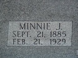 Minnie Josephine <i>Arterberry</i> Annear