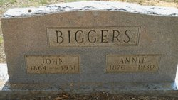 Annie <i>Loe</i> Biggers