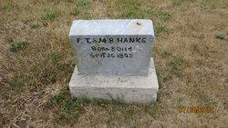 M B Hanks