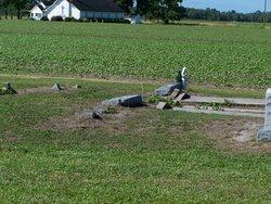 Ballance Family Cemetery