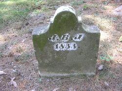 Jane Breathitt <i>Sappington</i> Jackson
