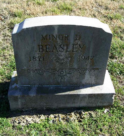 Minor Douglas Beasley