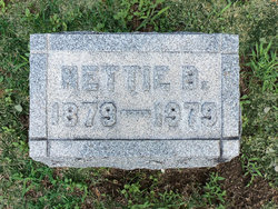 Nettie Belle <i>Rater</i> Alday