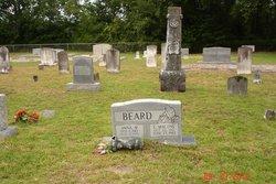 Charles Malone Beard