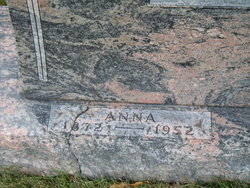 Anna Barth