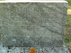 Martin Abraham