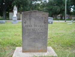 Anna Kuban <i>Mazac</i> Horelica