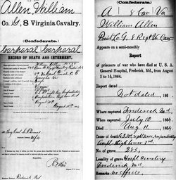 Pvt William Allen