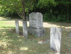 Coit Cemetery