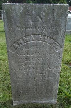 Anna <i>Hunt</i> Blackwell