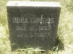 Cora Curtiss