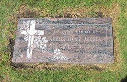 Amelia Lopez Acosta