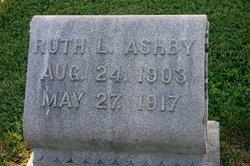 Ruth Lena Ashby